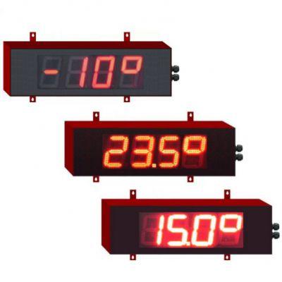 thermomètre numérique géant
