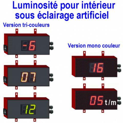 indicateur géant 0-10v