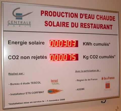 panneau affichage taux de CO2 géant