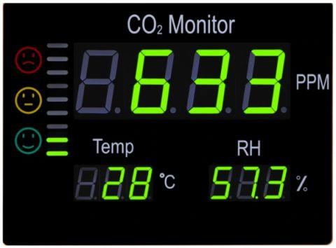 Affichage de dioxyde de carbone