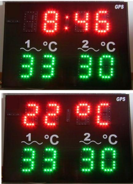 Affichage température piscine