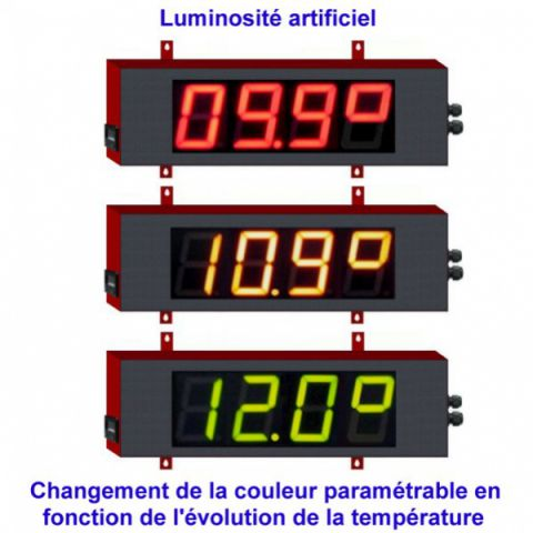 indicateur géant PT100