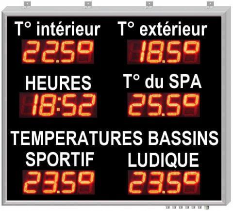 Afficheur température piscine