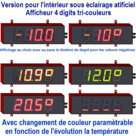 Afficheur température géant tricouleurs