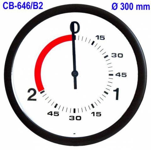 chronomètre boxe